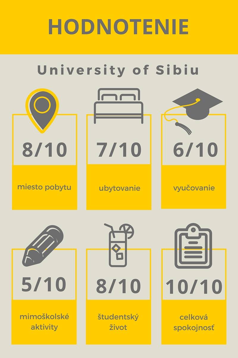 Erasmus Sibiu Rumunsko