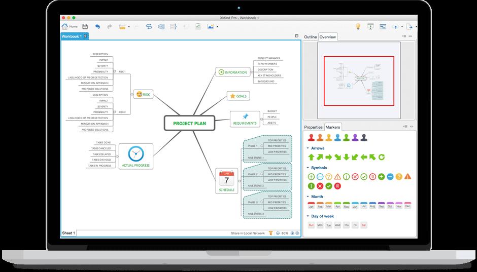 myslienkove mapy v aplikacii XMind