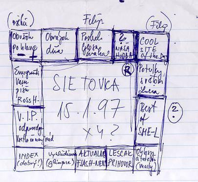 Skica podľa ktorej vznikol prvý slovenský online magazín