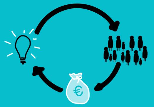 Crowdfunding: Keď sa masy poskladajú na váš nápad