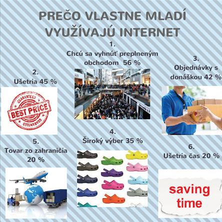Prečo nakupujeme cez internet? Zdroj : Vianočný prieskum millenials 2017